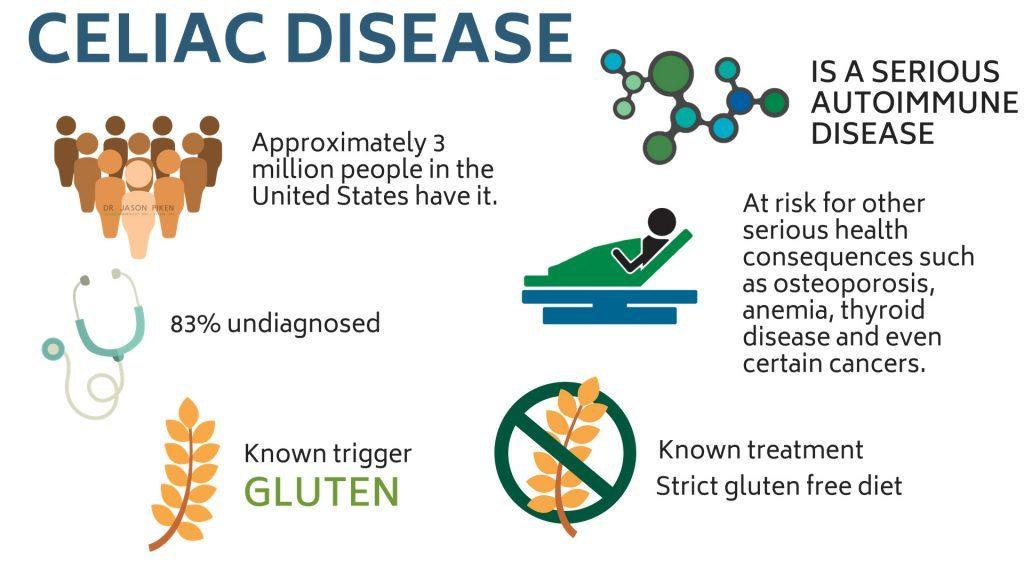 Gluten Intolerance And Celiac Disease: How Horrible Can It ...